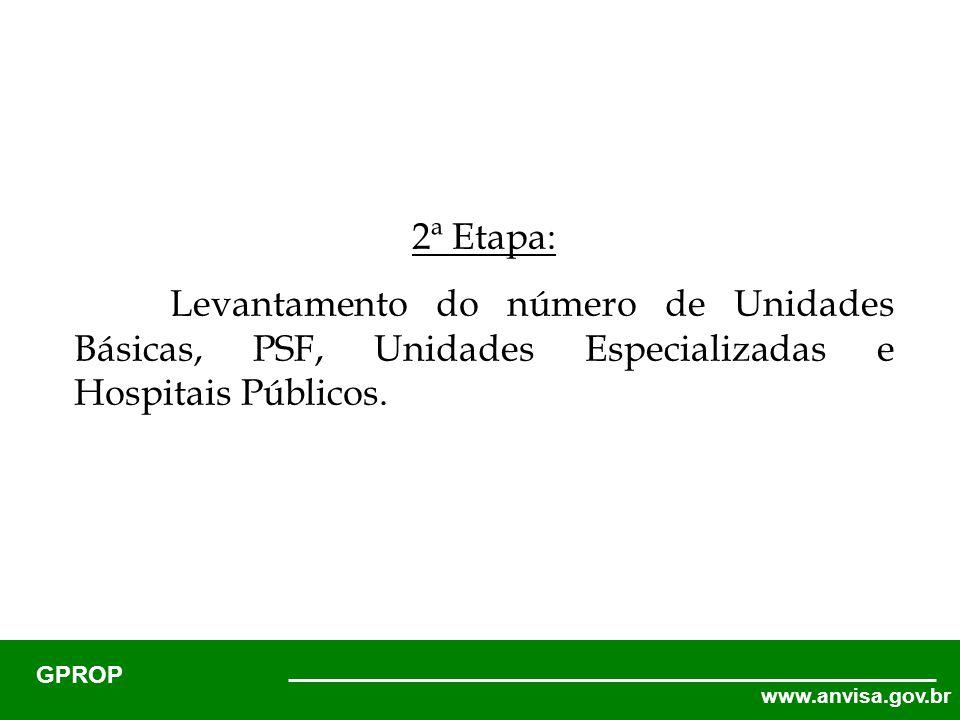 www.anvisa.gov.br GPROP 2ª Etapa: Levantamento do número de Unidades Básicas, PSF, Unidades Especializadas e Hospitais Públicos.