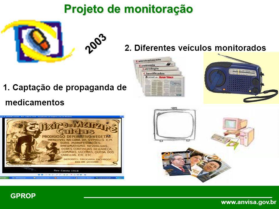 www.anvisa.gov.br GPROP 2003 Projeto de monitoração 1.