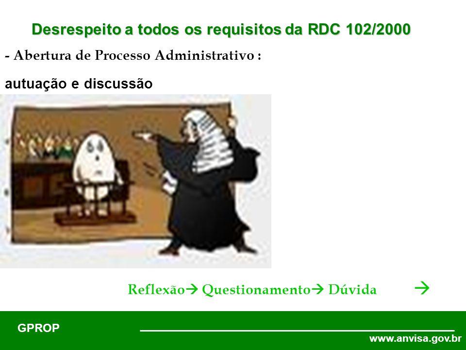 www.anvisa.gov.br GPROP Desrespeito a todos os requisitos da RDC 102/2000 - Abertura de Processo Administrativo : autuação e discussão Reflexão Questionamento Dúvida