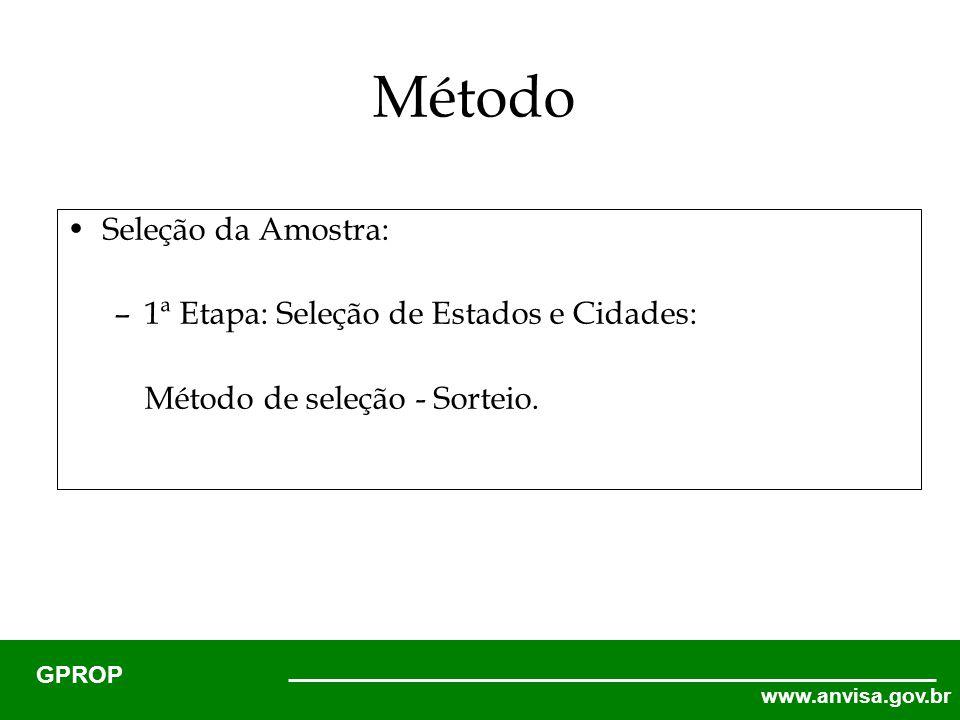 www.anvisa.gov.br GPROP Método Seleção da Amostra: –1ª Etapa: Seleção de Estados e Cidades: Método de seleção - Sorteio.
