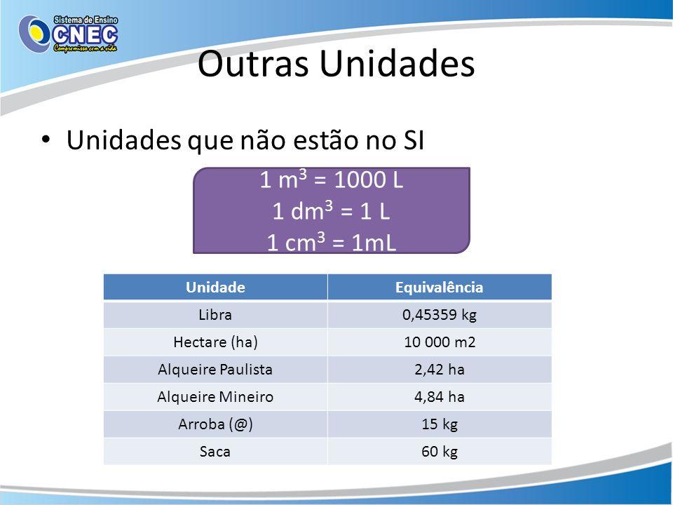Outras Unidades Unidades que não estão no SI UnidadeEquivalência Libra0,45359 kg Hectare (ha)10 000 m2 Alqueire Paulista2,42 ha Alqueire Mineiro4,84 ha Arroba (@)15 kg Saca60 kg 1 m 3 = 1000 L 1 dm 3 = 1 L 1 cm 3 = 1mL