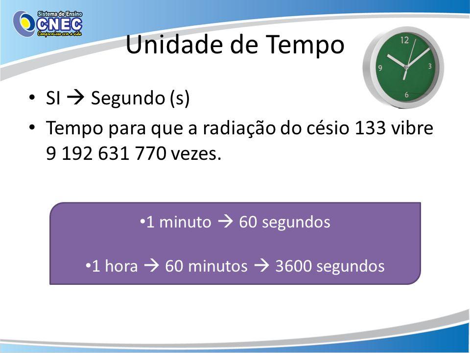 Unidade de Tempo SI Segundo (s) Tempo para que a radiação do césio 133 vibre 9 192 631 770 vezes.