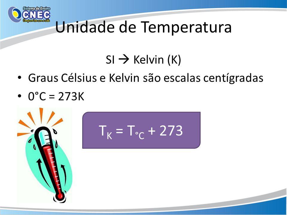 Unidades de matéria, luminosa e elétrica SI Mol Quantidade de matéria que equivale à 0,012 Kg do isótopo 12 do carbono SI Candela (cd) Mede intensidade luminosa SI Ampère (A) Mede corrente elétrica