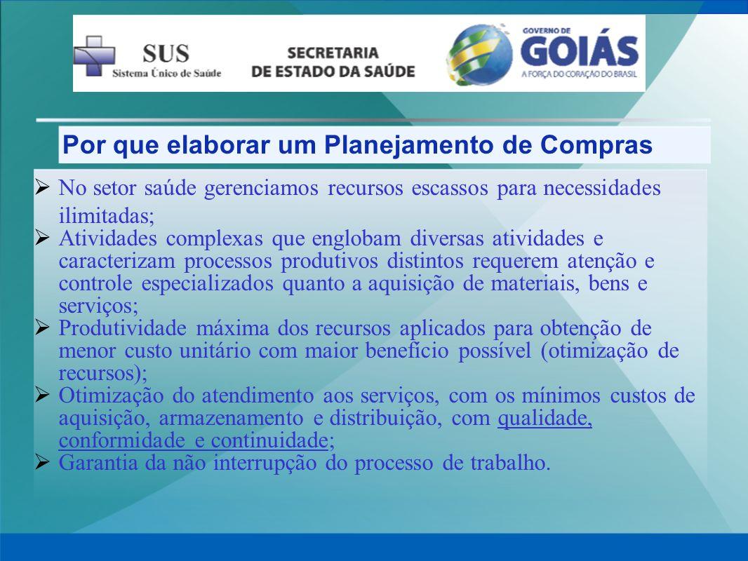 Por que elaborar um Planejamento de Compras No setor saúde gerenciamos recursos escassos para necessidades ilimitadas; Atividades complexas que englob