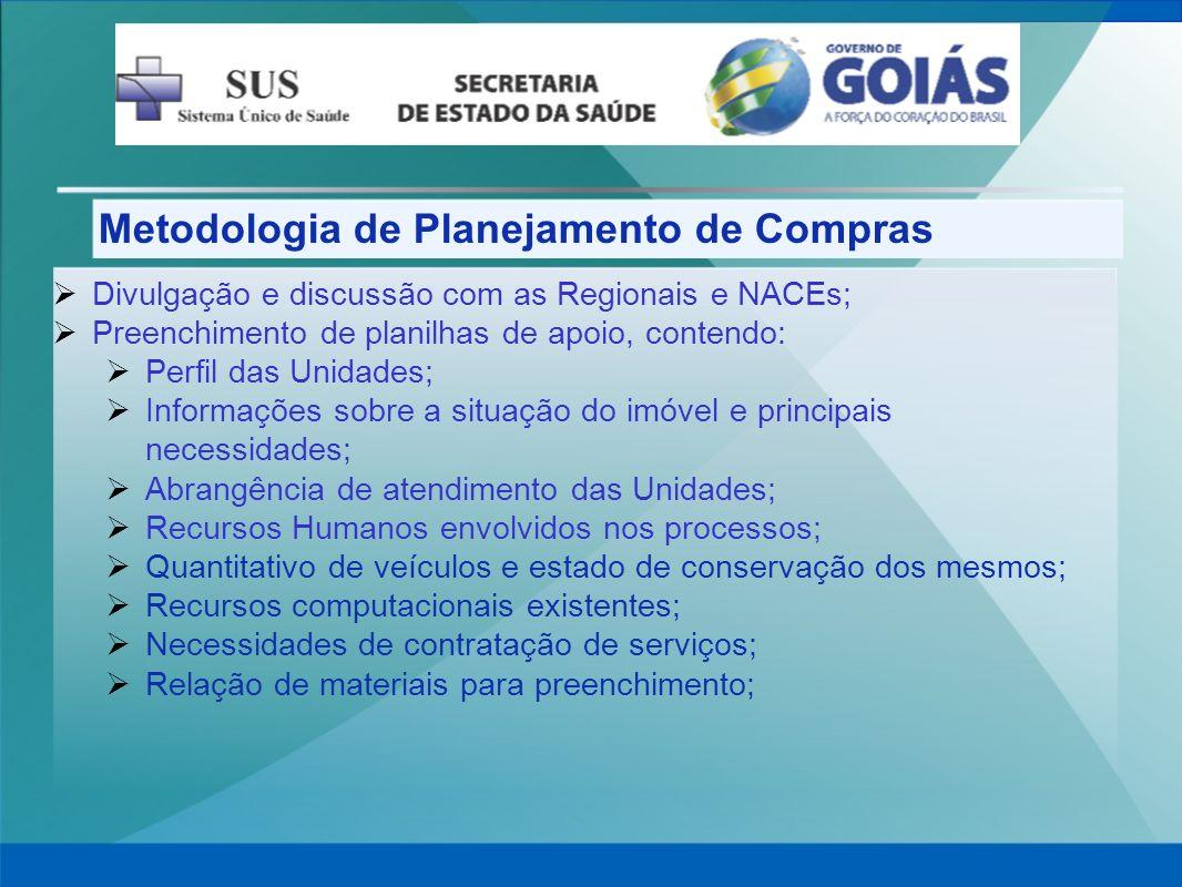 Metodologia de Planejamento de Compras Divulgação e discussão com as Regionais e NACEs; Preenchimento de planilhas de apoio, contendo: Perfil das Unid