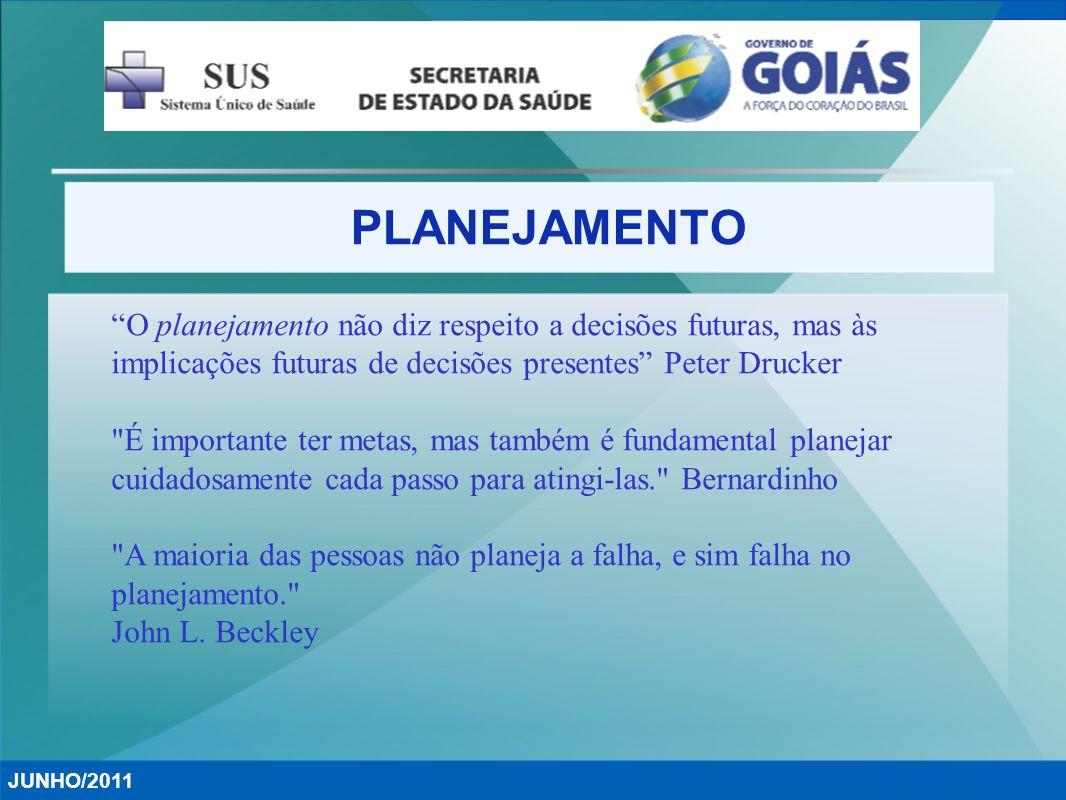 PLANEJAMENTO JUNHO/2011 O planejamento não diz respeito a decisões futuras, mas às implicações futuras de decisões presentes Peter Drucker