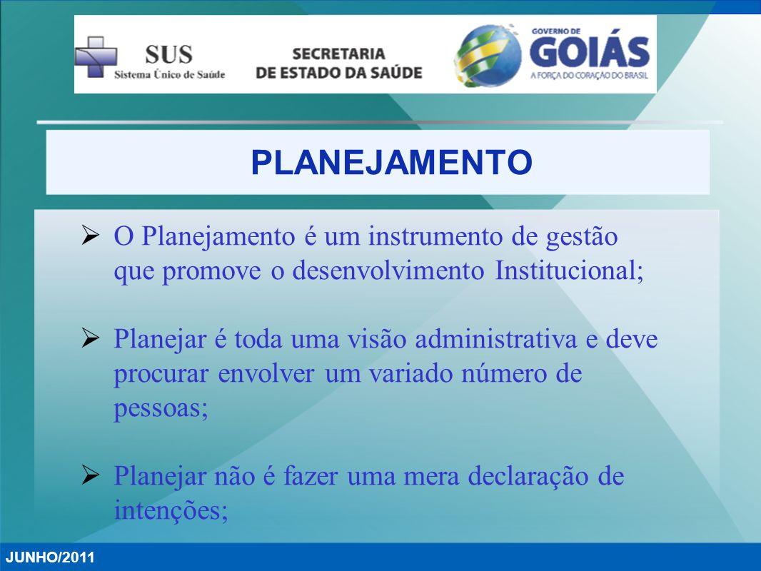 PLANEJAMENTO JUNHO/2011 O Planejamento é um instrumento de gestão que promove o desenvolvimento Institucional; Planejar é toda uma visão administrativ