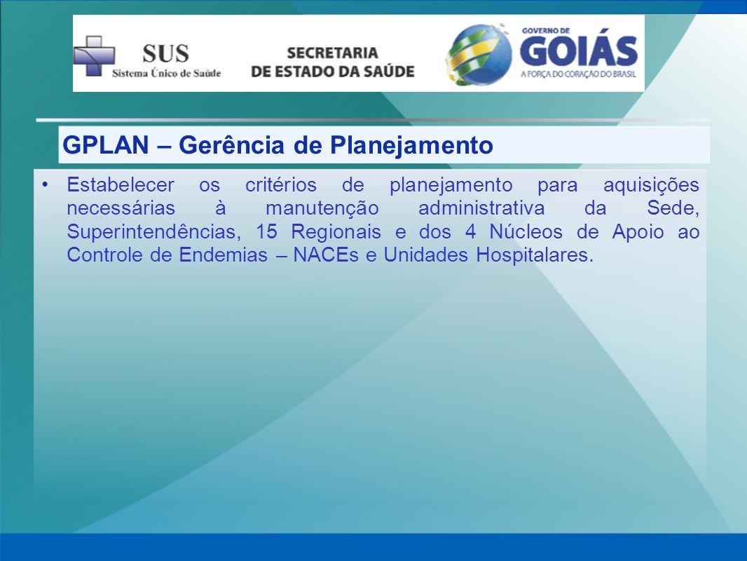 GPLAN – Gerência de Planejamento Estabelecer os critérios de planejamento para aquisições necessárias à manutenção administrativa da Sede, Superintend