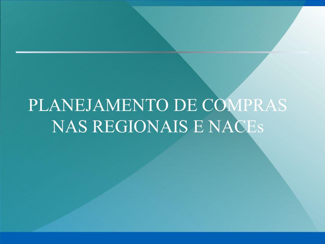 PLANEJAMENTO DE COMPRAS NAS REGIONAIS E NACEs