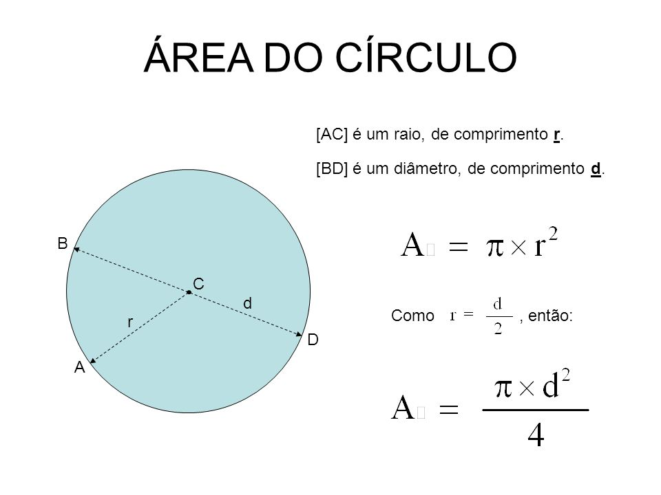 ÁREA DO CÍRCULO C r d A B D [AC] é um raio, de comprimento r.