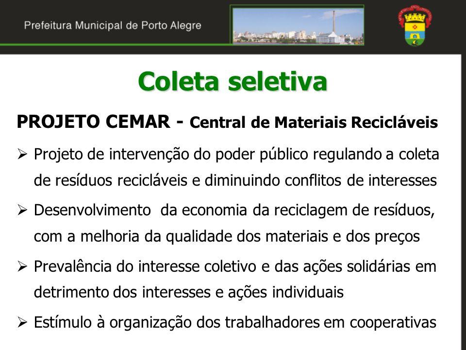 PROJETO CEMAR - Central de Materiais Recicláveis Projeto de intervenção do poder público regulando a coleta de resíduos recicláveis e diminuindo confl