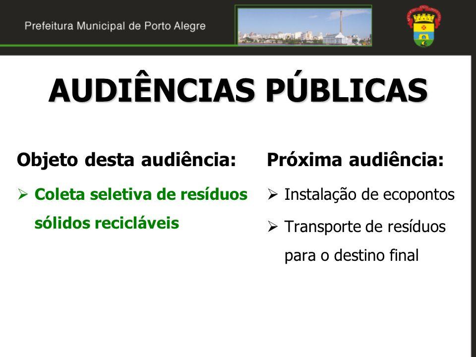 AUDIÊNCIAS PÚBLICAS Objeto desta audiência: Coleta seletiva de resíduos sólidos recicláveis Próxima audiência: Instalação de ecopontos Transporte de r