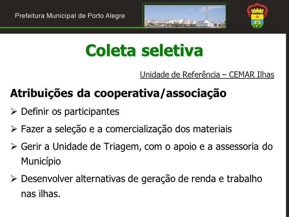 Coleta seletiva Unidade de Referência – CEMAR Ilhas Atribuições da cooperativa/associação Definir os participantes Fazer a seleção e a comercialização