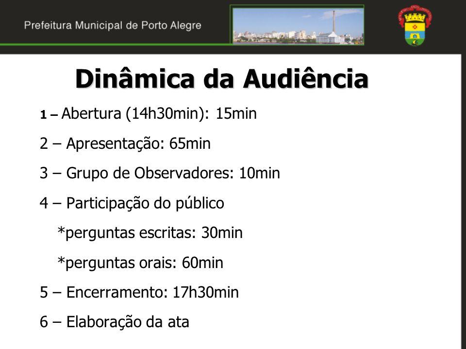 Dinâmica da Audiência 1 – Abertura (14h30min): 15min 2 – Apresentação: 65min 3 – Grupo de Observadores: 10min 4 – Participação do público *perguntas e