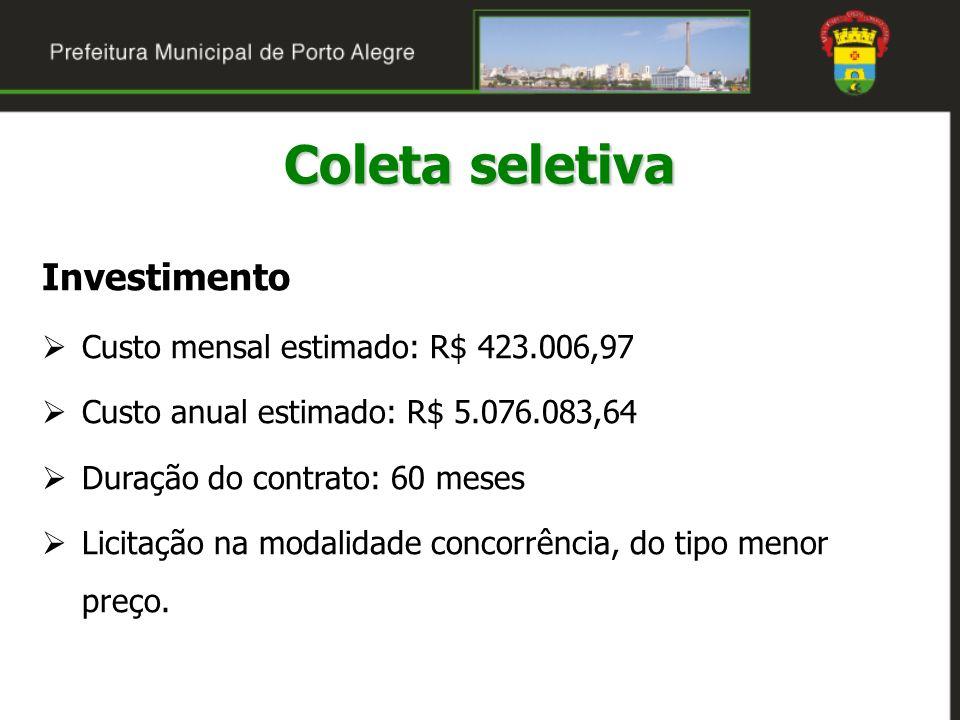 Investimento Custo mensal estimado: R$ 423.006,97 Custo anual estimado: R$ 5.076.083,64 Duração do contrato: 60 meses Licitação na modalidade concorrê