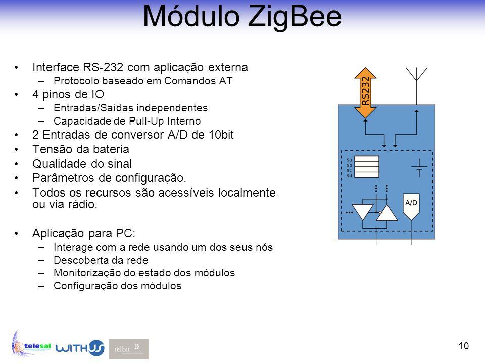 10 Módulo ZigBee Interface RS-232 com aplicação externa –Protocolo baseado em Comandos AT 4 pinos de IO –Entradas/Saídas independentes –Capacidade de