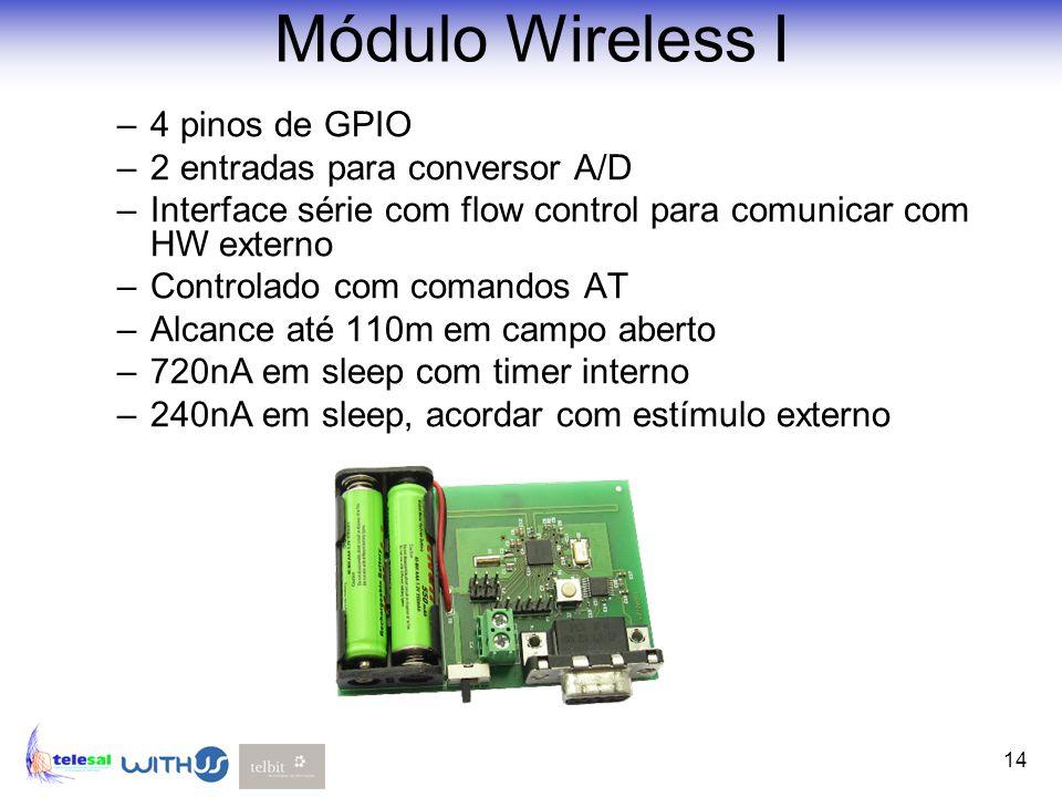 14 Módulo Wireless I –4 pinos de GPIO –2 entradas para conversor A/D –Interface série com flow control para comunicar com HW externo –Controlado com c