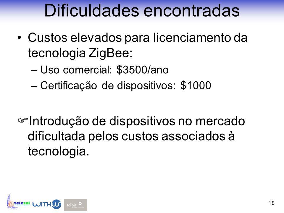 18 Dificuldades encontradas Custos elevados para licenciamento da tecnologia ZigBee: –Uso comercial: $3500/ano –Certificação de dispositivos: $1000 In