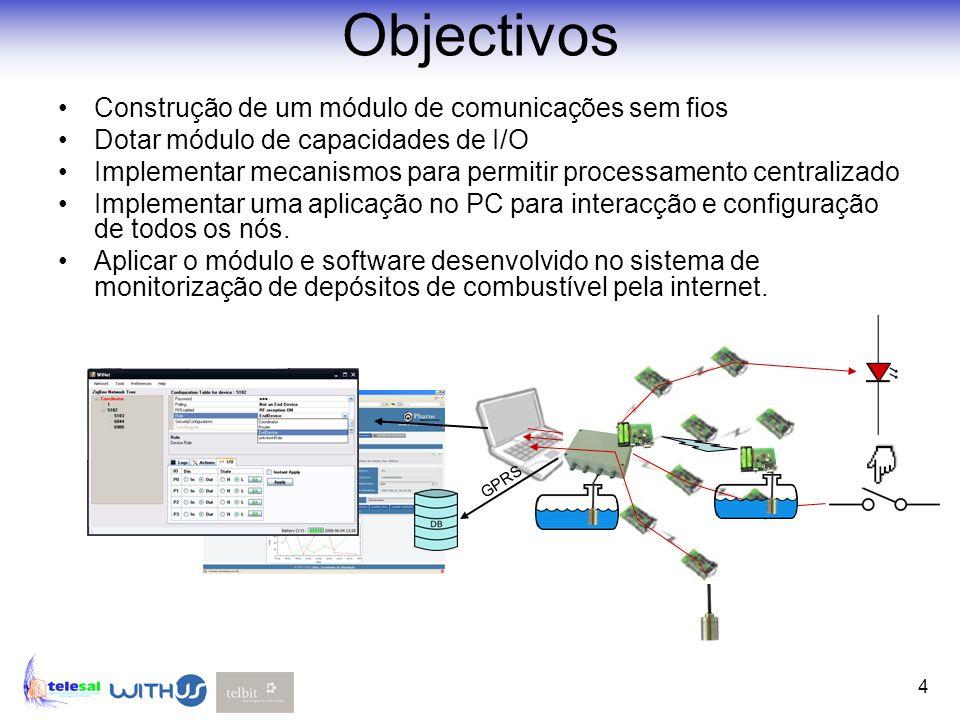4 Construção de um módulo de comunicações sem fios Dotar módulo de capacidades de I/O Implementar mecanismos para permitir processamento centralizado