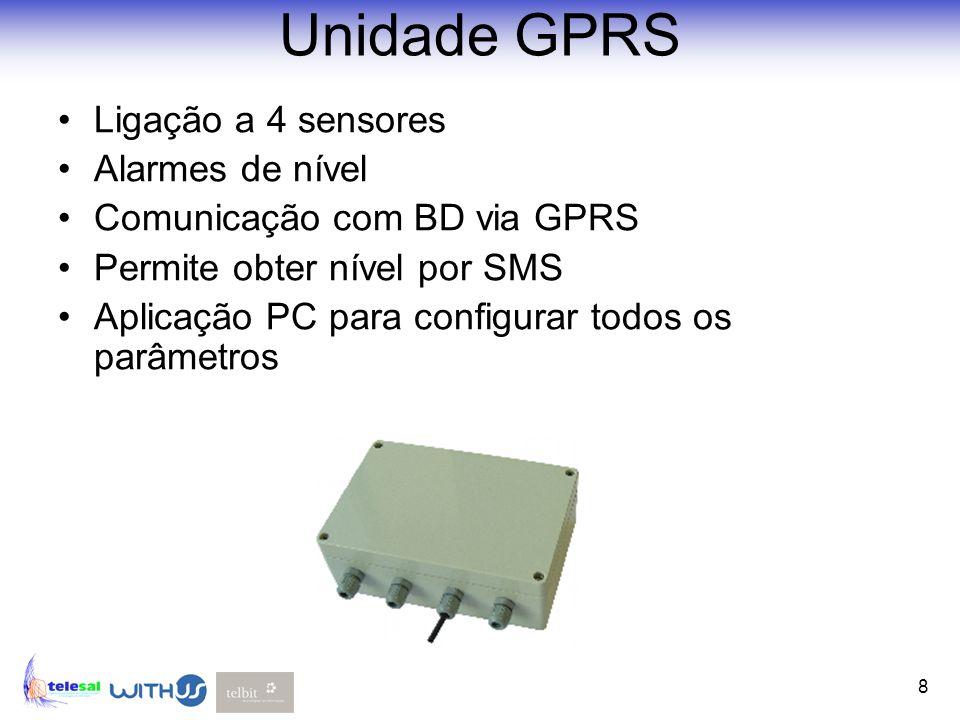8 Unidade GPRS Ligação a 4 sensores Alarmes de nível Comunicação com BD via GPRS Permite obter nível por SMS Aplicação PC para configurar todos os par