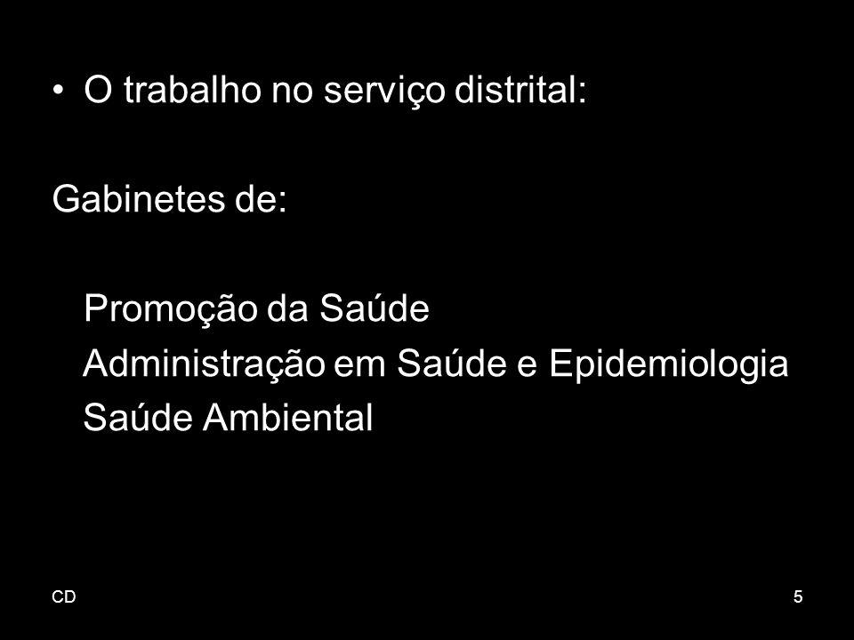 CD5 O trabalho no serviço distrital: Gabinetes de: Promoção da Saúde Administração em Saúde e Epidemiologia Saúde Ambiental