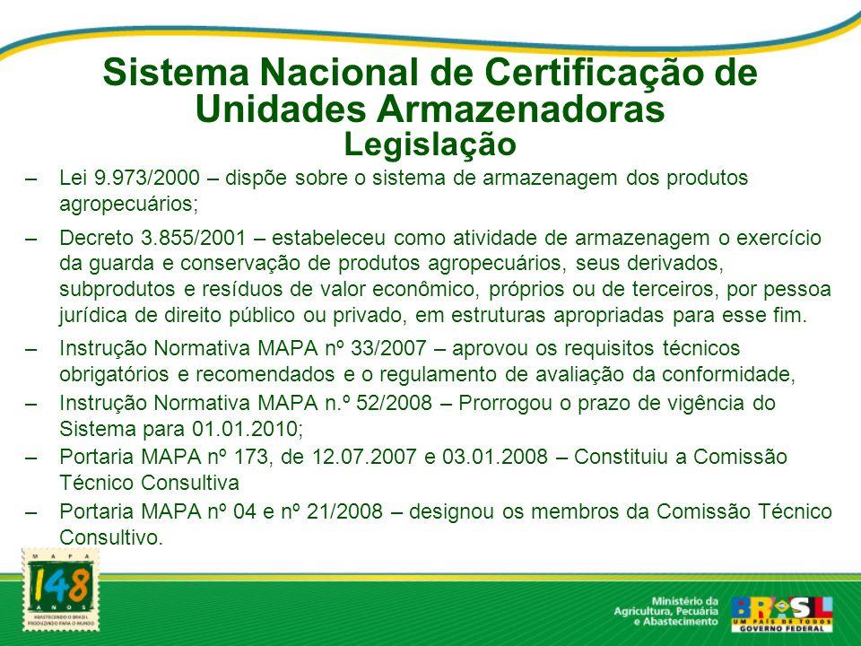 Sistema Nacional de Certificação de Unidades Armazenadoras Legislação –Lei 9.973/2000 – dispõe sobre o sistema de armazenagem dos produtos agropecuári