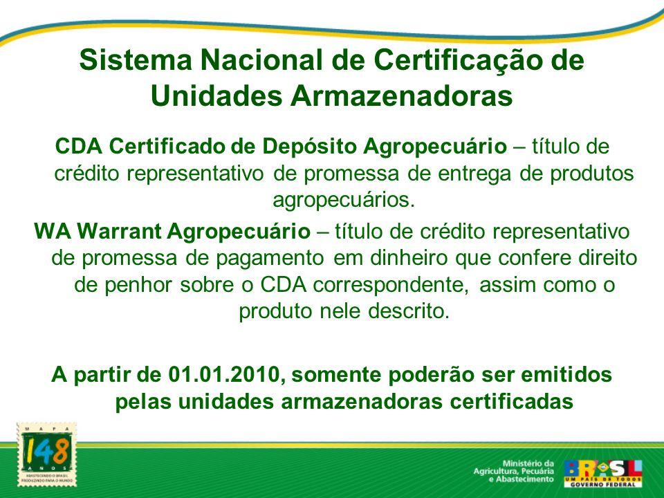 Sistema Nacional de Certificação de Unidades Armazenadoras CDA Certificado de Depósito Agropecuário – título de crédito representativo de promessa de entrega de produtos agropecuários.