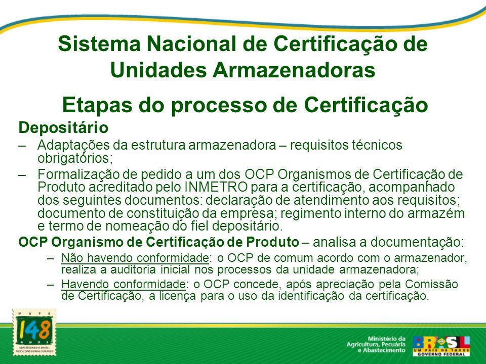 Etapas do processo de Certificação Depositário –Adaptações da estrutura armazenadora – requisitos técnicos obrigatórios; –Formalização de pedido a um