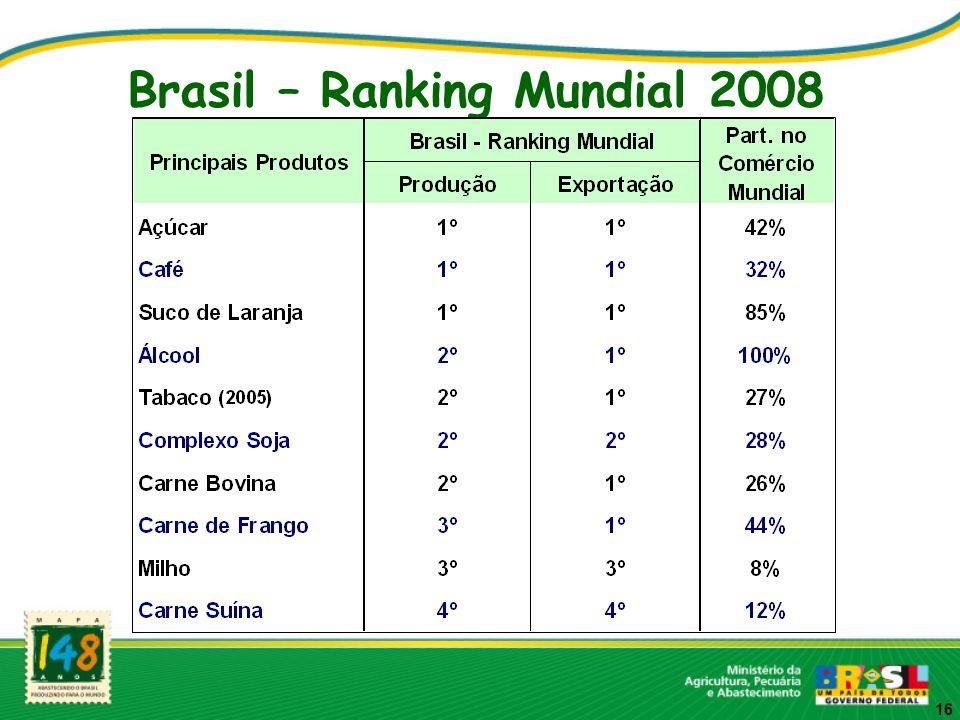16 Brasil – Ranking Mundial 2008