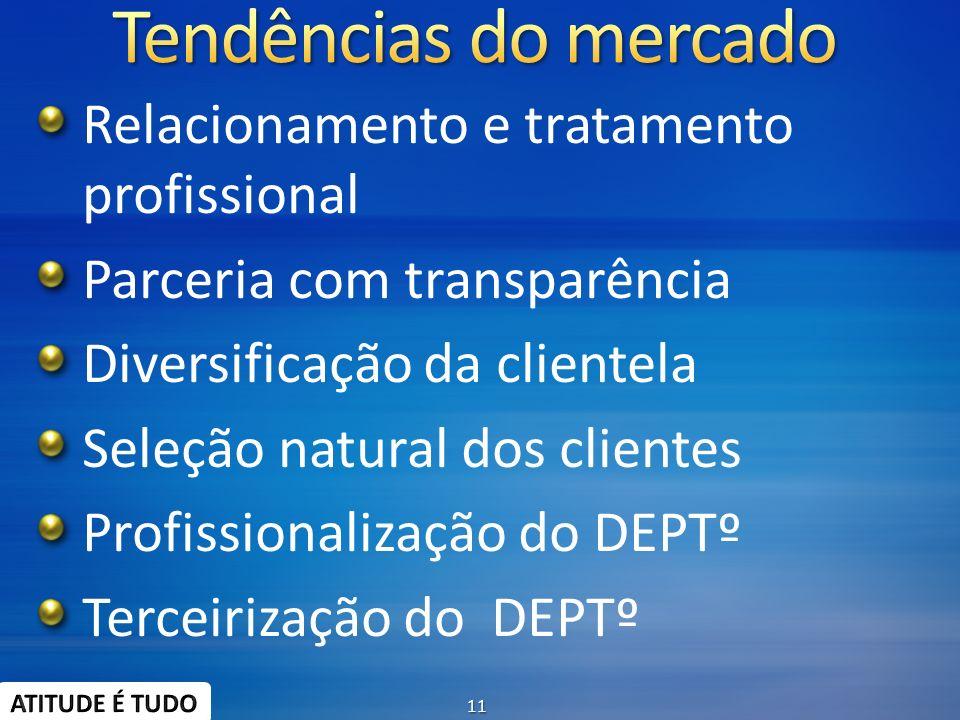 Relacionamento e tratamento profissional Parceria com transparência Diversificação da clientela Seleção natural dos clientes Profissionalização do DEP