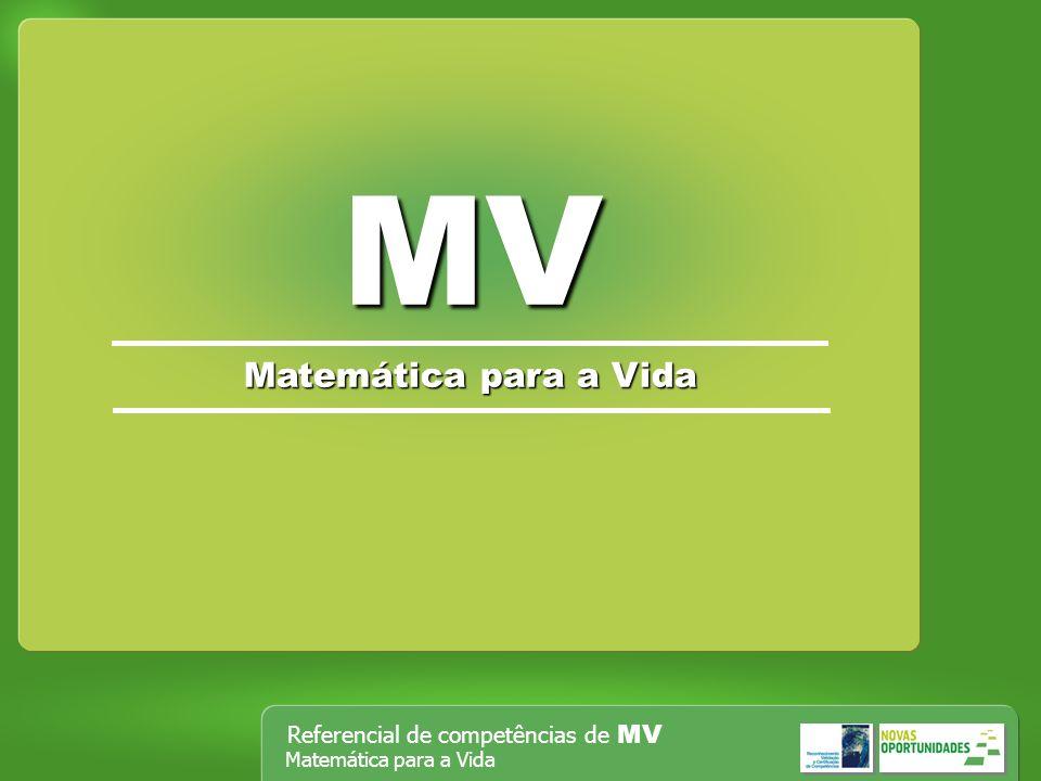 Referencial de competências de MV Matemática para a Vida MV NÍVEL B3 equivalente ao 3º Ciclo do Ensino Básico