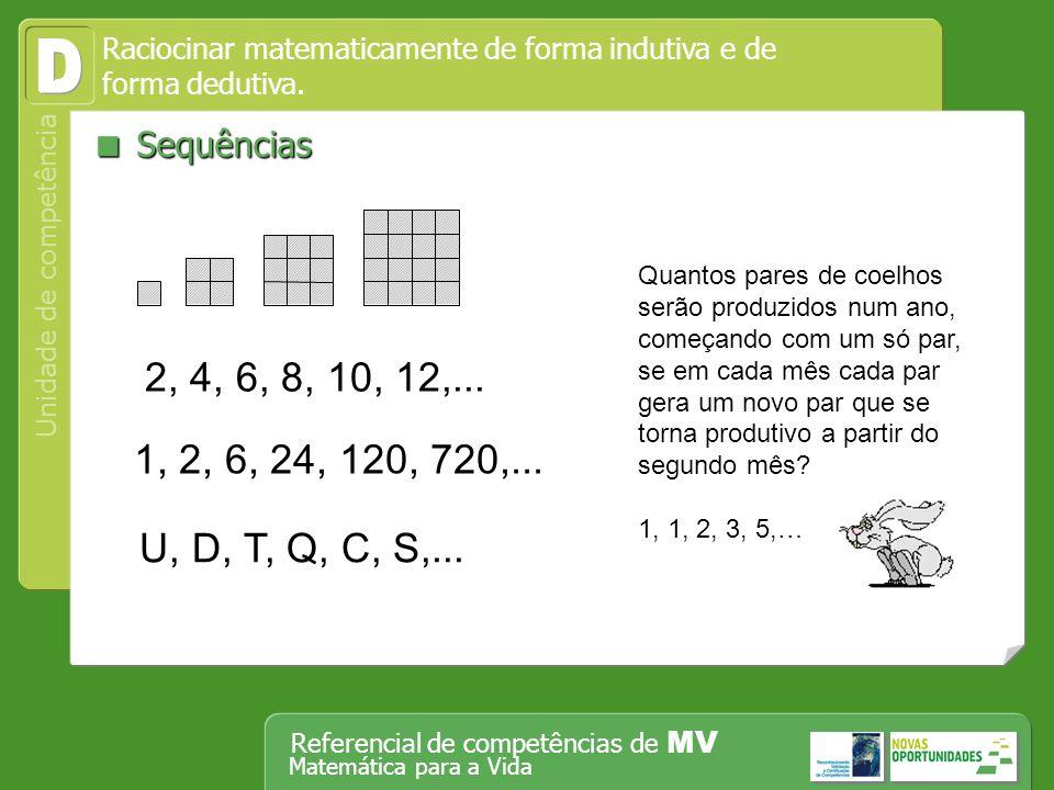 Operar, em segurança, equipamento tecnológico, designadamente o computador Unidade de competência Referencial de competências de MV Matemática para a Vida Sequências Sequências Raciocinar matematicamente de forma indutiva e de forma dedutiva.
