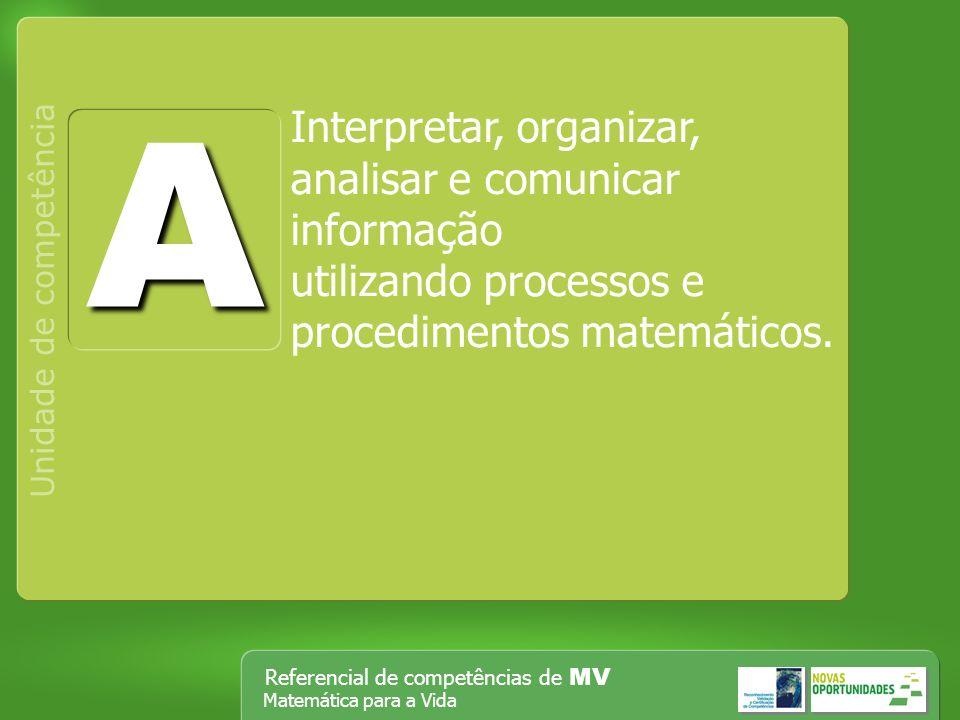 Referencial de competências de MV Matemática para a Vida Interpretar, organizar, analisar e comunicar informação utilizando processos e procedimentos matemáticos.