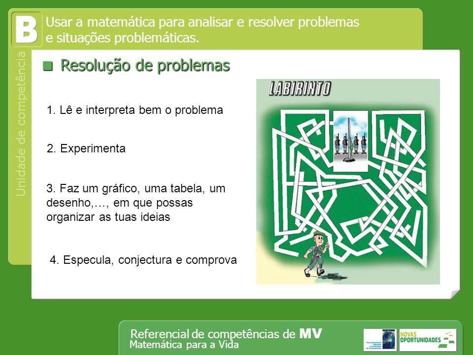 Operar, em segurança, equipamento tecnológico, designadamente o computador Unidade de competência Referencial de competências de MV Matemática para a Vida Resolução de problemas Resolução de problemas Usar a matemática para analisar e resolver problemas e situações problemáticas.