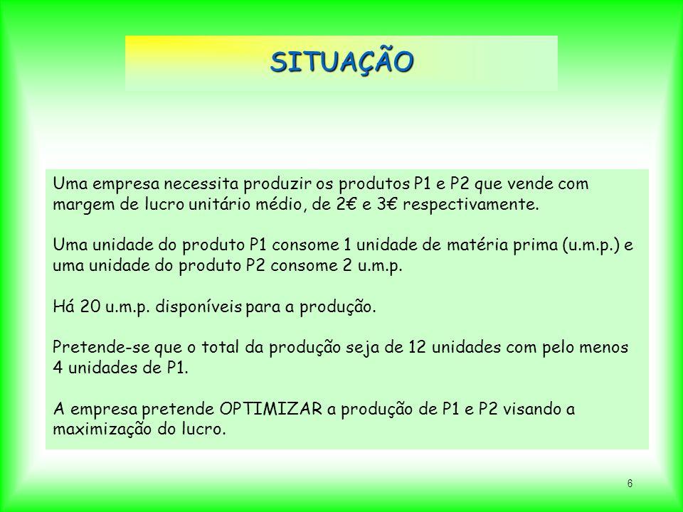 7 Modelo de Programação Linear para optimizar a produção de P1 e P2 Max f(X) = 2x 1 + 3x 2 (lucro a maximizar) sujeito a: x 1 > 4 (produzir pelo menos 4 unidades de P1) x 1 + x 2 = 12 (total da produção igual a 12 unidades) x 1 + 2x 2 < 20 (20 u.mp.