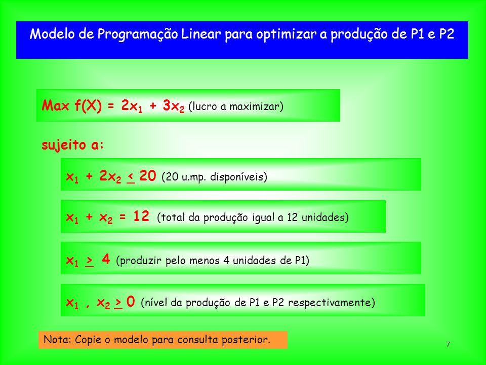 7 Modelo de Programação Linear para optimizar a produção de P1 e P2 Max f(X) = 2x 1 + 3x 2 (lucro a maximizar) sujeito a: x 1 > 4 (produzir pelo menos