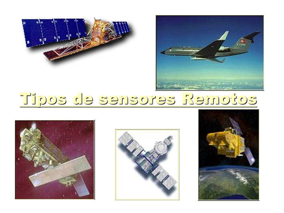Tipos de sensores Remotos