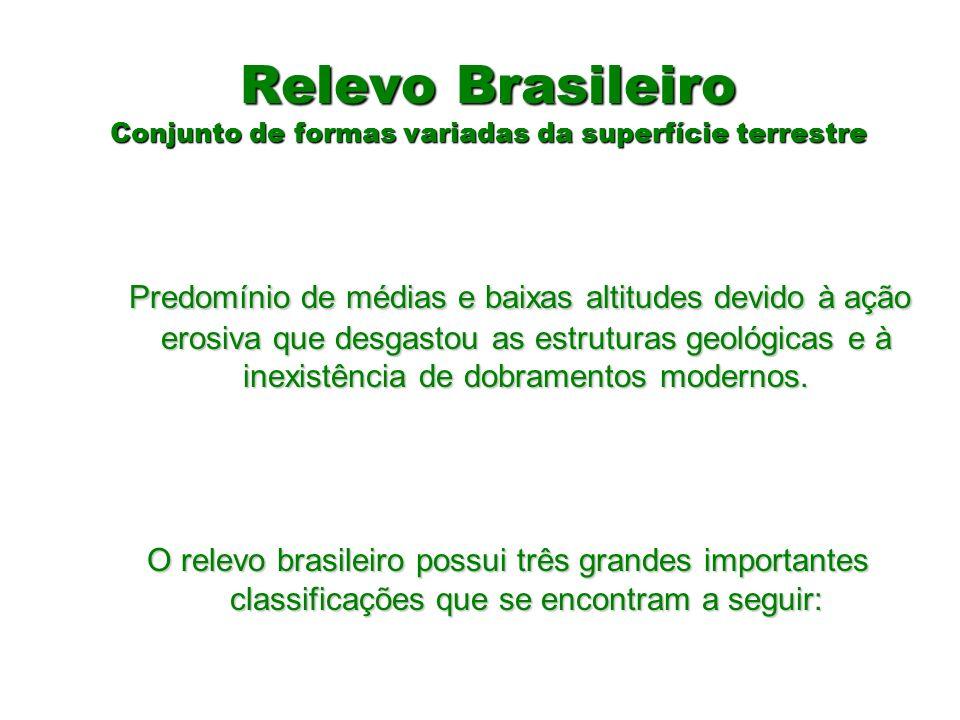 Relevo Brasileiro Conjunto de formas variadas da superfície terrestre Predomínio de médias e baixas altitudes devido à ação erosiva que desgastou as e