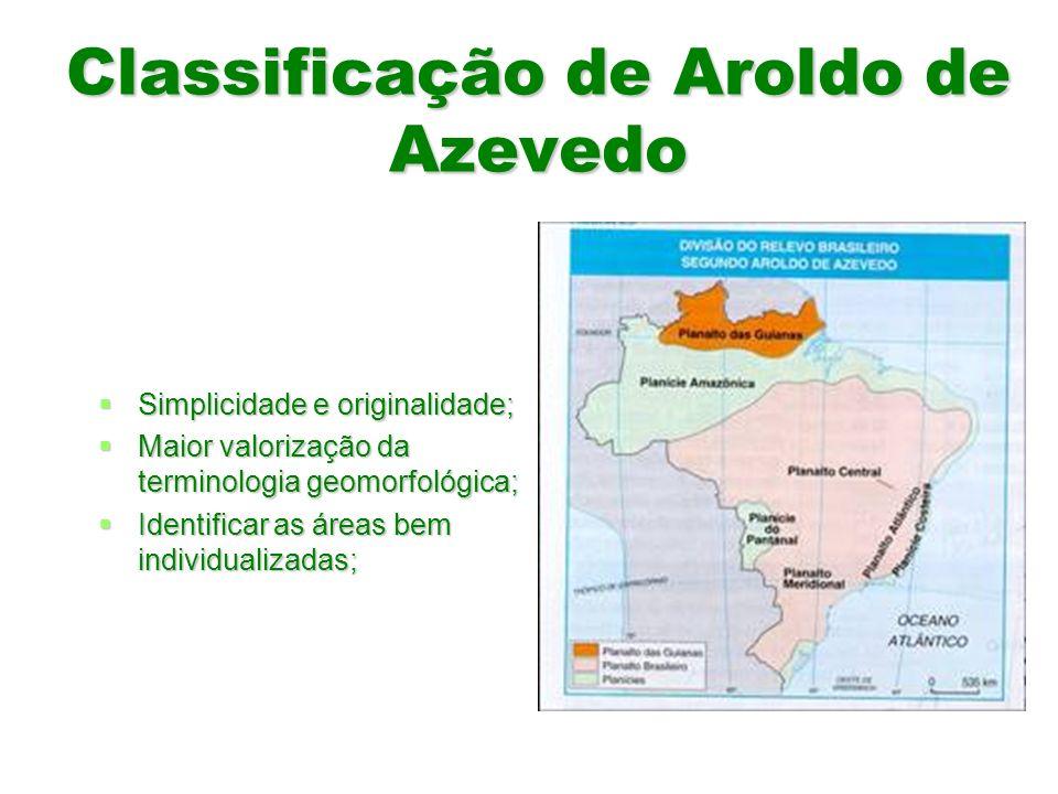 Classificação de Aziz N.AbSaber Subdividiu unidades criadas por Aroldo de Azevedo.