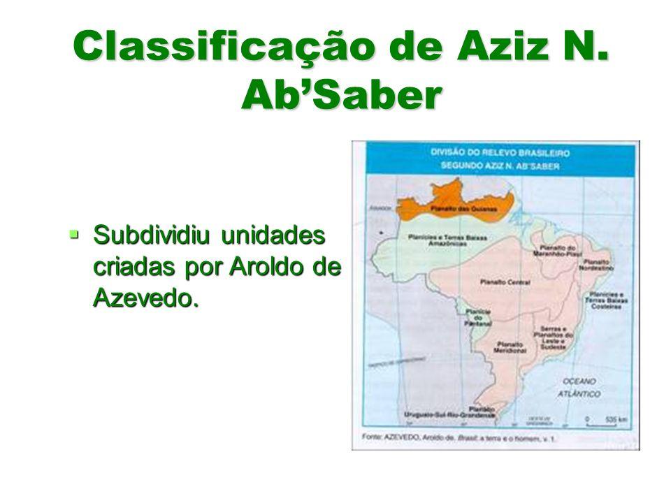 Classificação de Aziz N. AbSaber Subdividiu unidades criadas por Aroldo de Azevedo. Subdividiu unidades criadas por Aroldo de Azevedo.