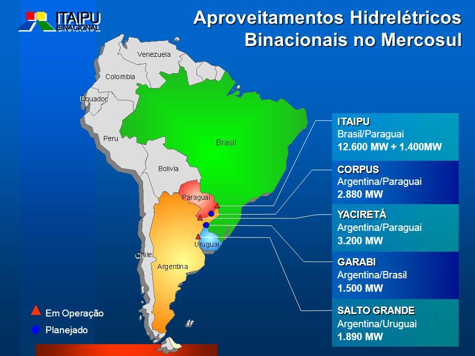 Aproveitamentos Hidrelétricos Binacionais no Mercosul Em Operação Planejado ITAIPU Brasil/Paraguai 12.600 MW + 1.400MWCORPUS Argentina/Paraguai 2.880
