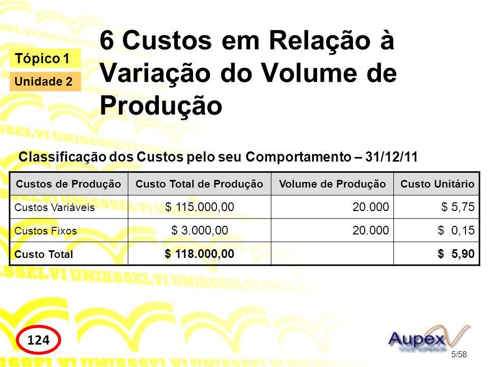 6 Custos em Relação à Variação do Volume de Produção Classificação dos Custos pelo seu Comportamento – 31/12/11 5/58 Tópico 1 124 Unidade 2 Custos de