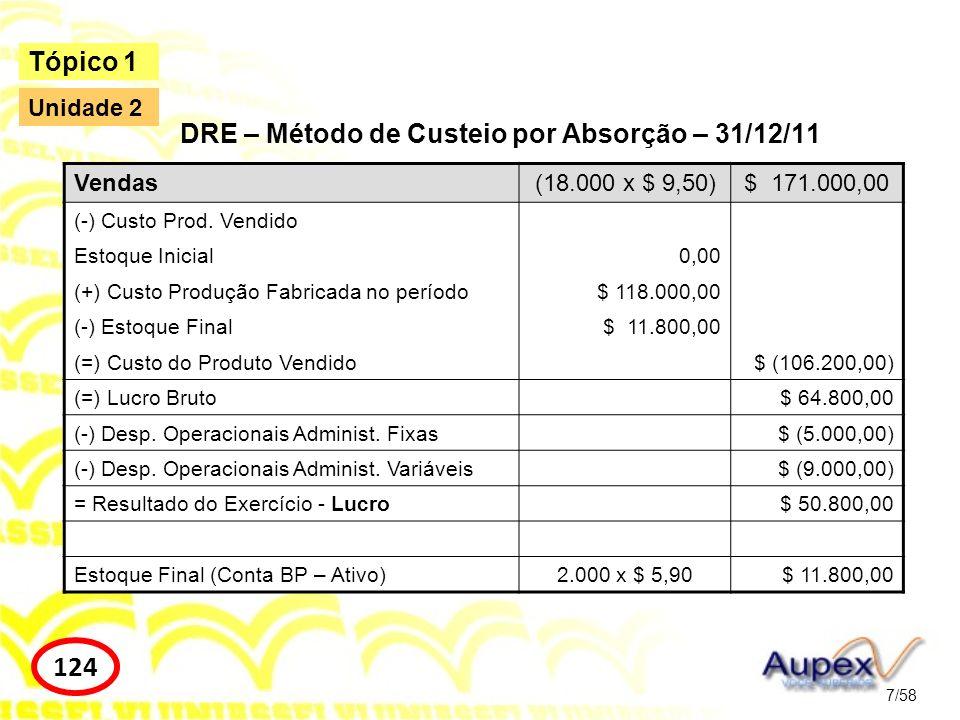 Valor do Estoque Inicial Fabricado0,00 (+) Valor produção fabricada (20.000 unid a $ 5,90) $ 118.000,00 (-) Valor do estoque final fabricado (2.000 unid a $ 5,90) $ (11.800,00) (=) Custo do Produto Vendido (18.000 unid a $ 5,90) $ 106.200,00 Na Demonstração do Resultado do Exercício pôde-se constatar que ao custo do produto vendido foi aplicada a seguinte equação: 8/58 Tópico 1 125 Unidade 2