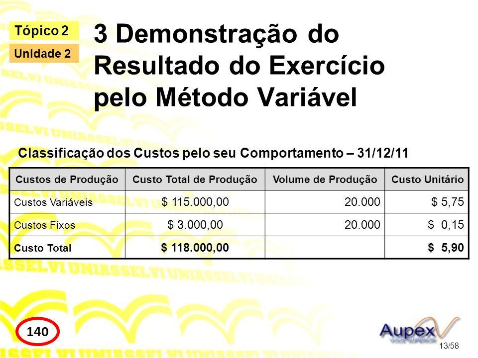 3 Demonstração do Resultado do Exercício pelo Método Variável 14/58 Tópico 2 140 Unidade 2 O volume de vendas da empresa neste período de 31/12/11 é de 18.000 unidades de produto a $ 9,50.