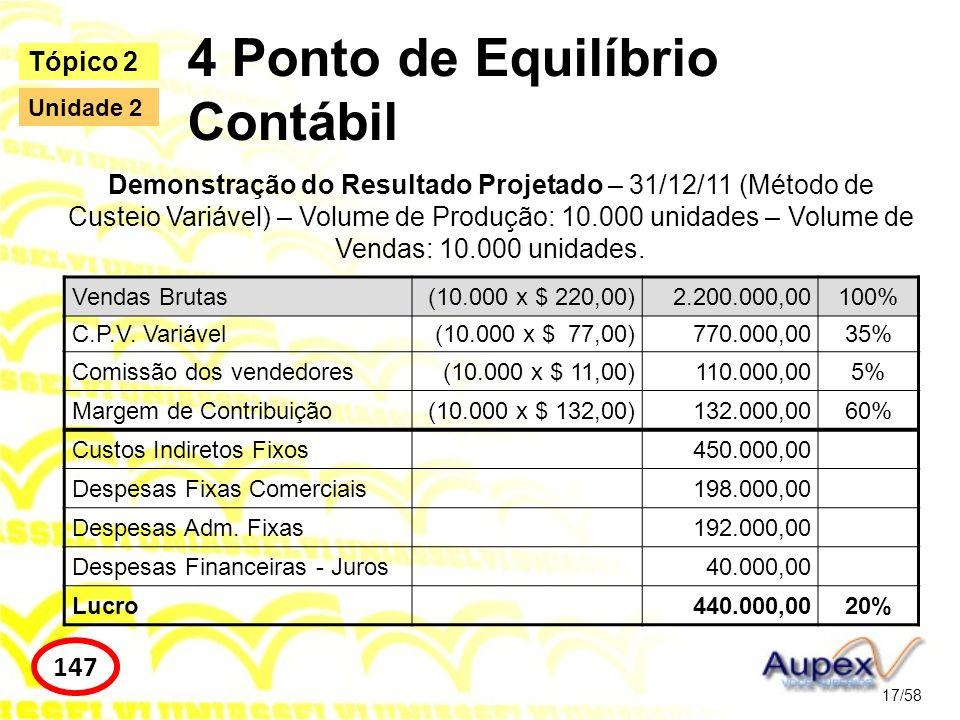4 Ponto de Equilíbrio Contábil 17/58 Tópico 2 147 Unidade 2 Vendas Brutas(10.000 x $ 220,00)2.200.000,00100% C.P.V. Variável(10.000 x $ 77,00)770.000,