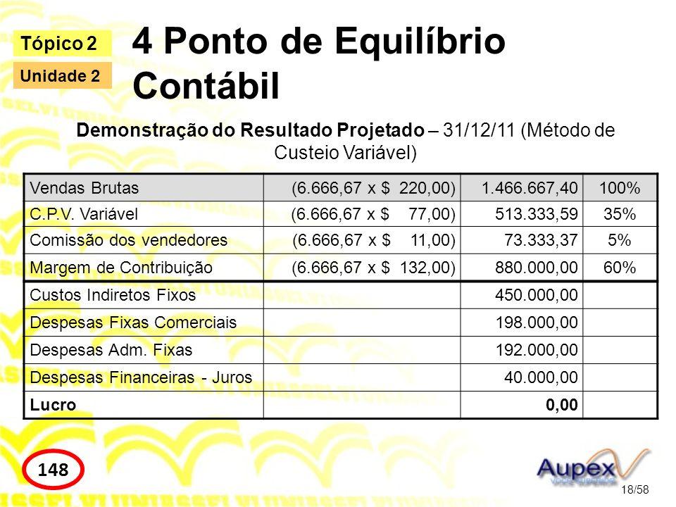 4 Ponto de Equilíbrio Contábil 19/58 Tópico 2 148 Unidade 2 Ponto de Equilíbrio Contábil (PEC) volume = Montante dos gastos fixos em valor / Margem de Contribuição Unitária (PEC) volume = 880.000 / 132 = 6.666,67 Unid.