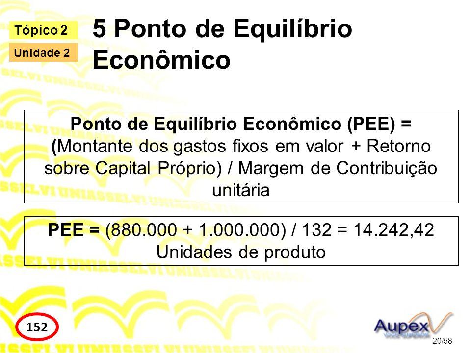 5 Ponto de Equilíbrio Econômico 20/58 Tópico 2 152 Unidade 2 Ponto de Equilíbrio Econômico (PEE) = (Montante dos gastos fixos em valor + Retorno sobre
