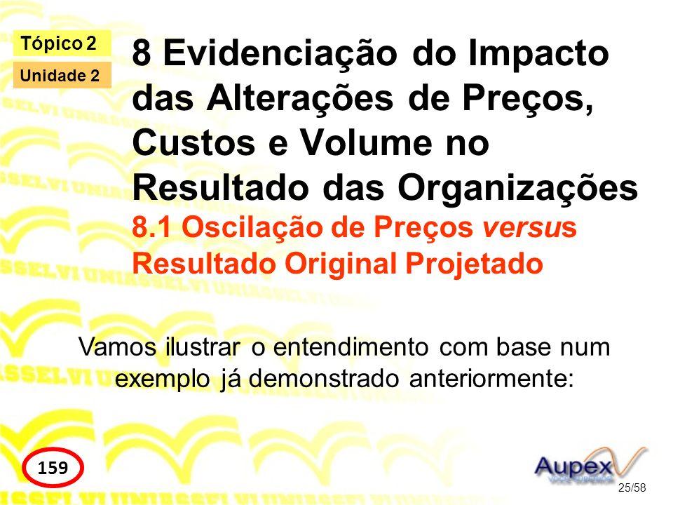8 Evidenciação do Impacto das Alterações de Preços, Custos e Volume no Resultado das Organizações 8.1 Oscilação de Preços versus Resultado Original Pr