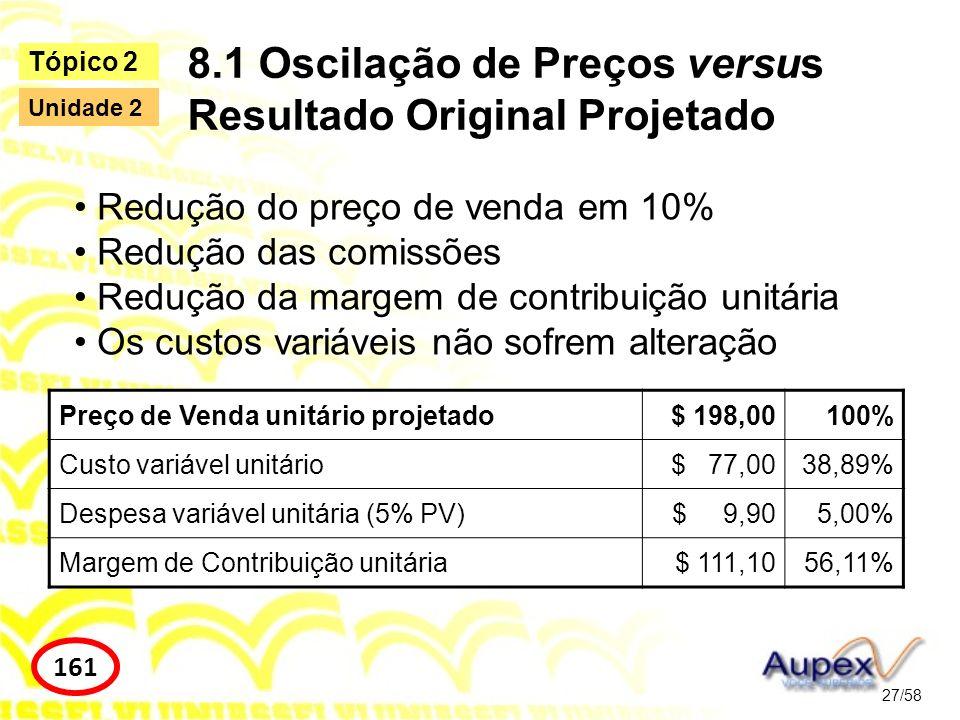 8.1 Oscilação de Preços versus Resultado Original Projetado 27/58 Tópico 2 161 Unidade 2 Redução do preço de venda em 10% Redução das comissões Reduçã