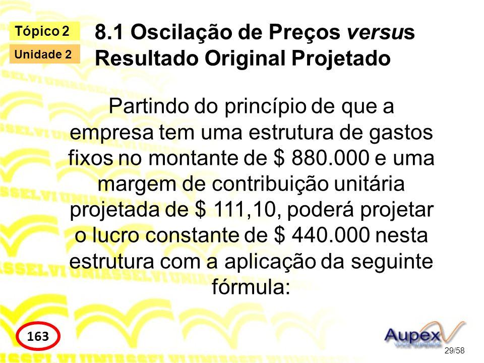 8.1 Oscilação de Preços versus Resultado Original Projetado 29/58 Tópico 2 163 Unidade 2 Partindo do princípio de que a empresa tem uma estrutura de g